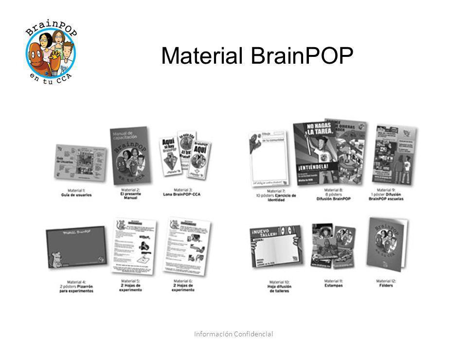 Material BrainPOP Información Confidencial