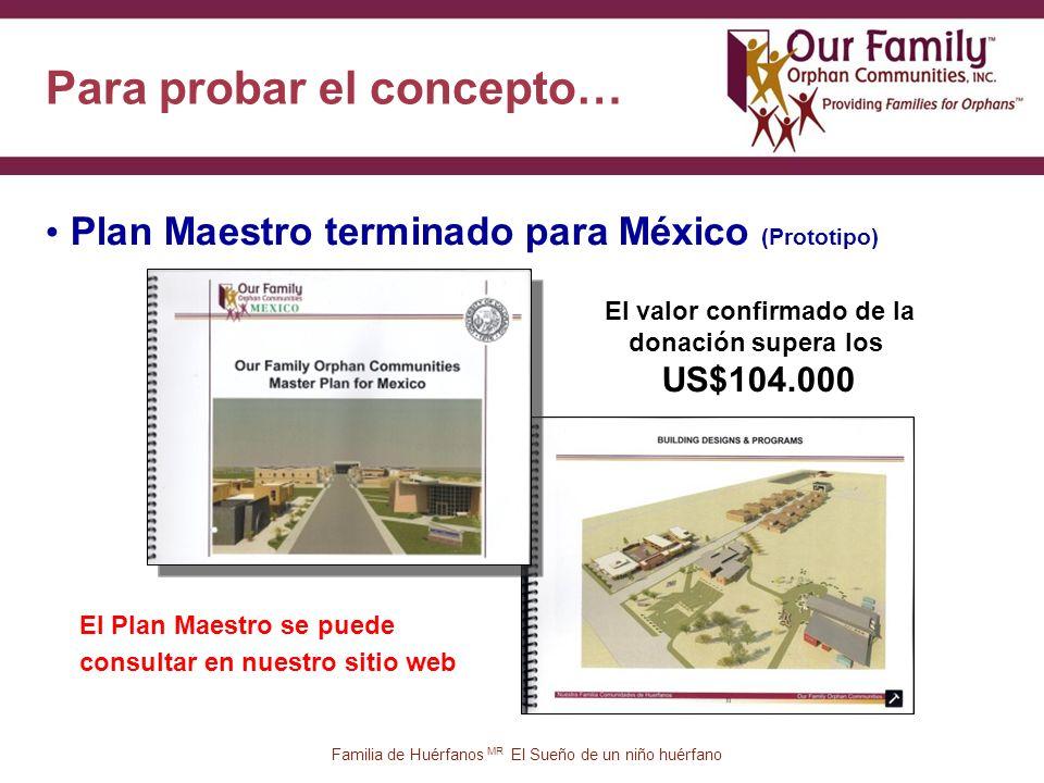 Para probar el concepto… 29 Plan Maestro terminado para México (Prototipo) El valor confirmado de la donación supera los US$104.000 El Plan Maestro se puede consultar en nuestro sitio web Familia de Huérfanos MR El Sueño de un niño huérfano