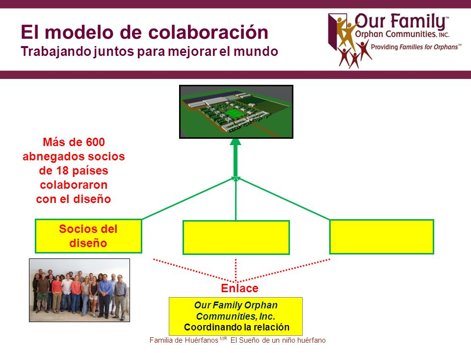 Socios del diseño Our Family Orphan Communities, Inc.