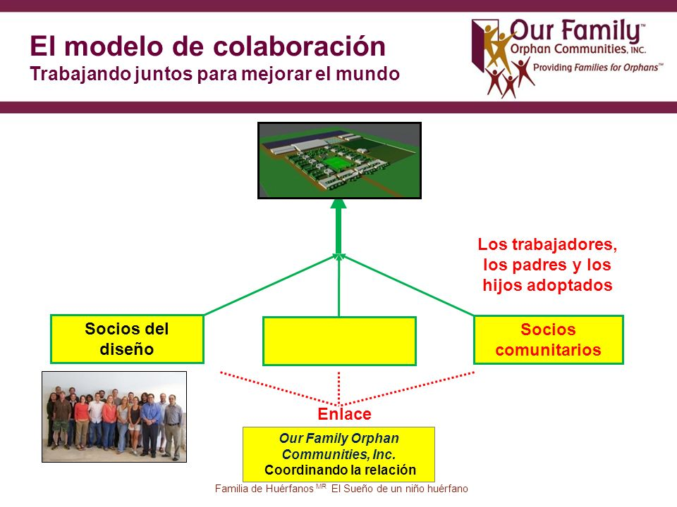 Socios del diseño Socios comunitarios Our Family Orphan Communities, Inc.