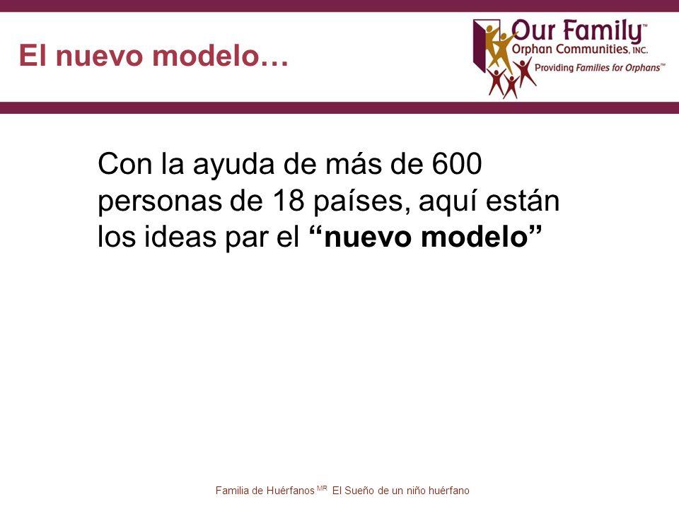 76 Familia de Huérfanos MR El Sueño de un niño huérfano Con la ayuda de más de 600 personas de 18 países, aquí están los ideas par el nuevo modelo El nuevo modelo…