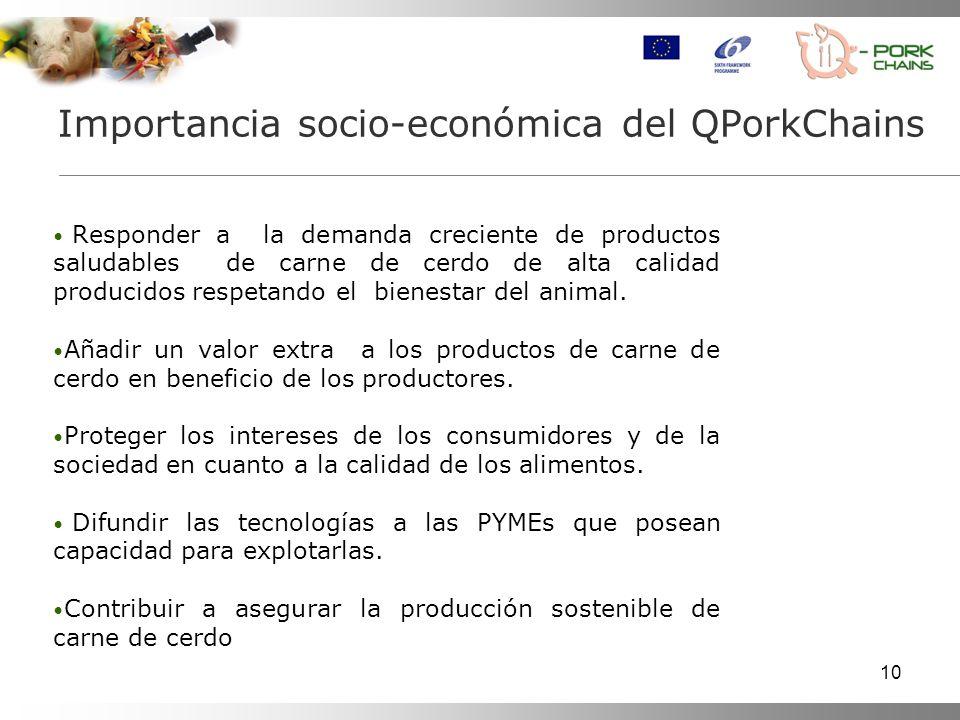 10 Importancia socio-económica del QPorkChains Responder a la demanda creciente de productos saludables de carne de cerdo de alta calidad producidos r