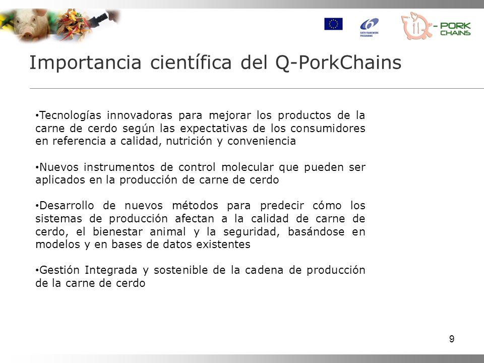 9 Importancia científica del Q-PorkChains Tecnologías innovadoras para mejorar los productos de la carne de cerdo según las expectativas de los consum