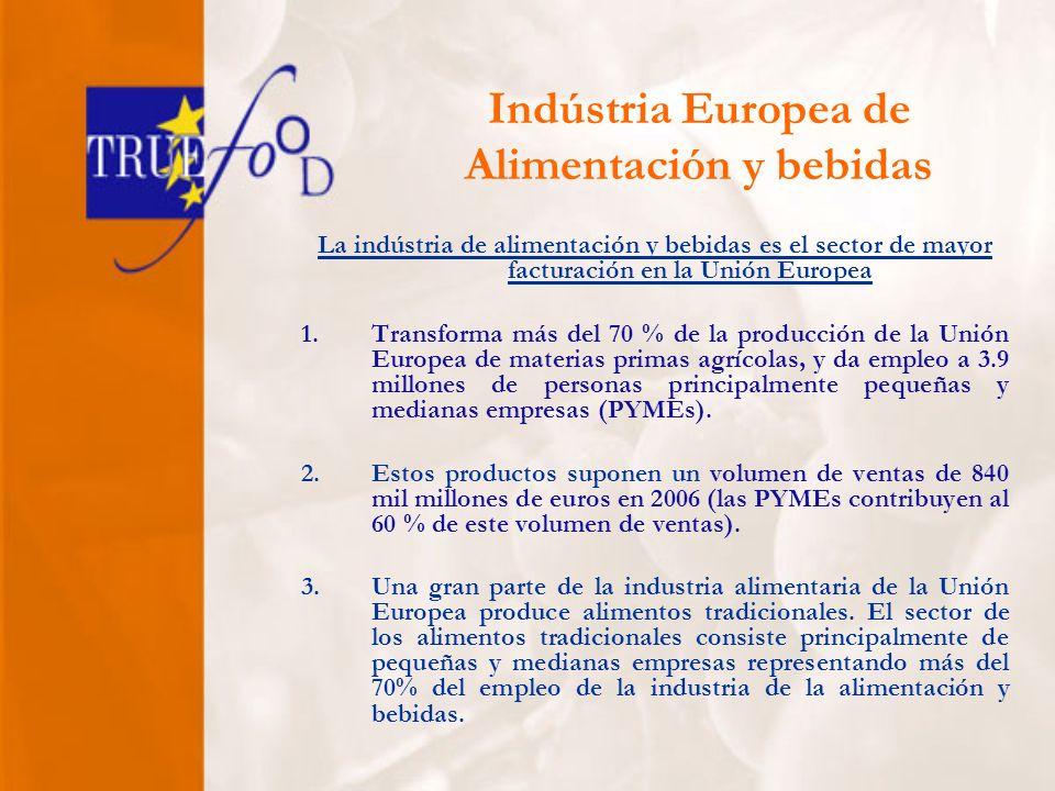 Indústria Europea de Alimentación y bebidas La indústria de alimentación y bebidas es el sector de mayor facturación en la Unión Europea 1.Transforma más del 70 % de la producción de la Unión Europea de materias primas agrícolas, y da empleo a 3.9 millones de personas principalmente pequeñas y medianas empresas (PYMEs).