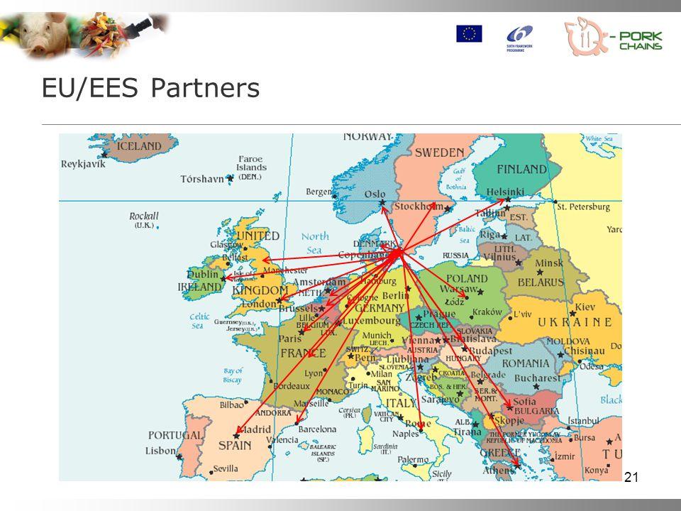 21 EU/EES Partners