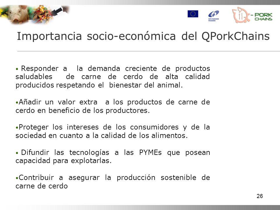 26 Importancia socio-económica del QPorkChains Responder a la demanda creciente de productos saludables de carne de cerdo de alta calidad producidos respetando el bienestar del animal.