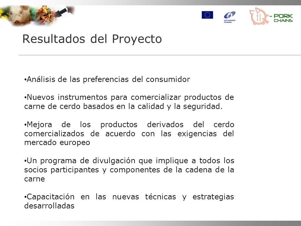 Resultados del Proyecto Análisis de las preferencias del consumidor Nuevos instrumentos para comercializar productos de carne de cerdo basados en la calidad y la seguridad.