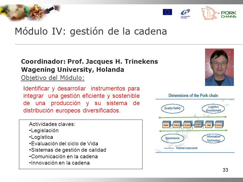33 Coordinador: Prof. Jacques H.