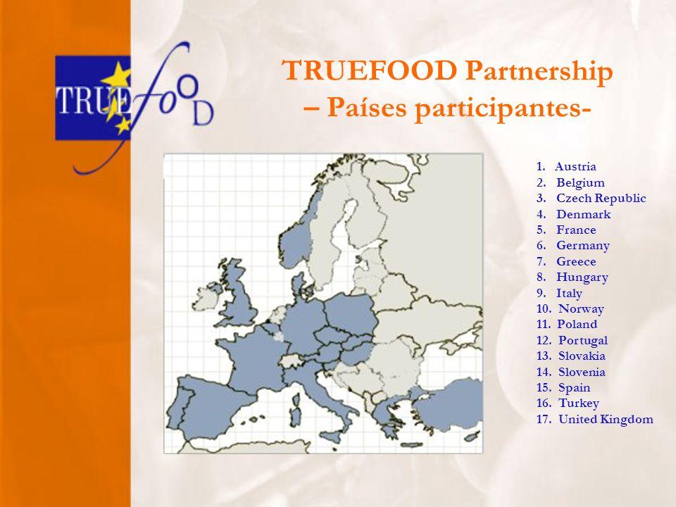 TRUEFOOD Partnership – Países participantes- 1. Austria 2.