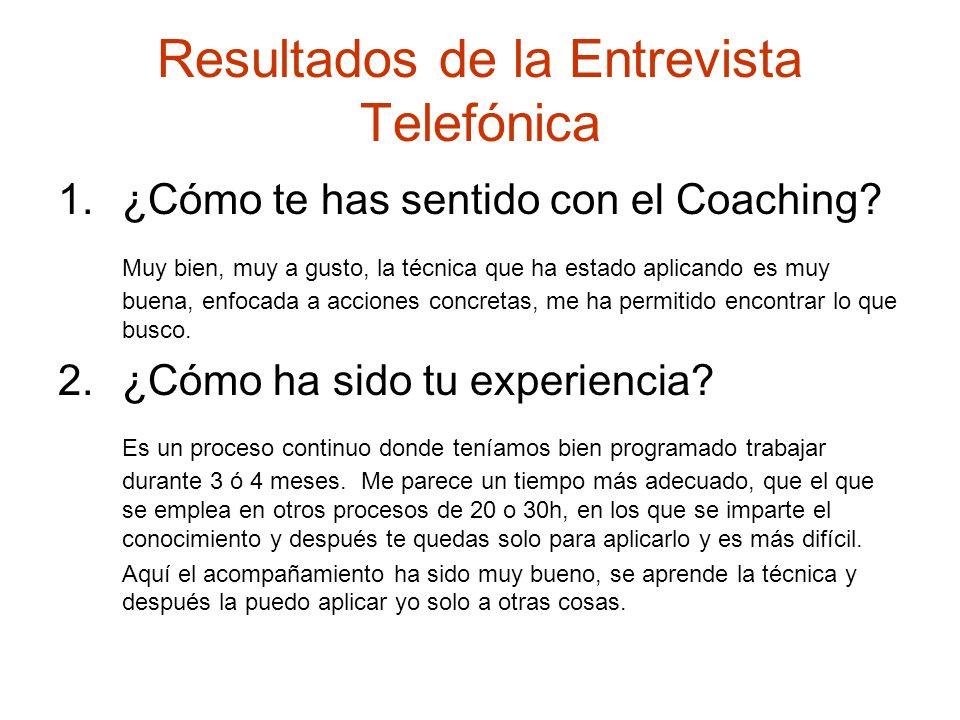 Resultados de la Entrevista Telefónica 1.¿Cómo te has sentido con el Coaching? Muy bien, muy a gusto, la técnica que ha estado aplicando es muy buena,