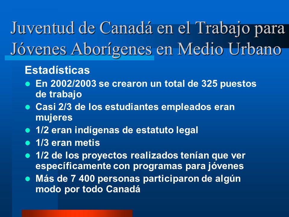 Juventud de Canadá en el Trabajo para Jóvenes Aborígenes en Medio Urbano Estadísticas En 2002/2003 se crearon un total de 325 puestos de trabajo Casi 2/3 de los estudiantes empleados eran mujeres 1/2 eran indígenas de estatuto legal 1/3 eran metis 1/2 de los proyectos realizados tenían que ver específicamente con programas para jóvenes Más de 7 400 personas participaron de algún modo por todo Canadá