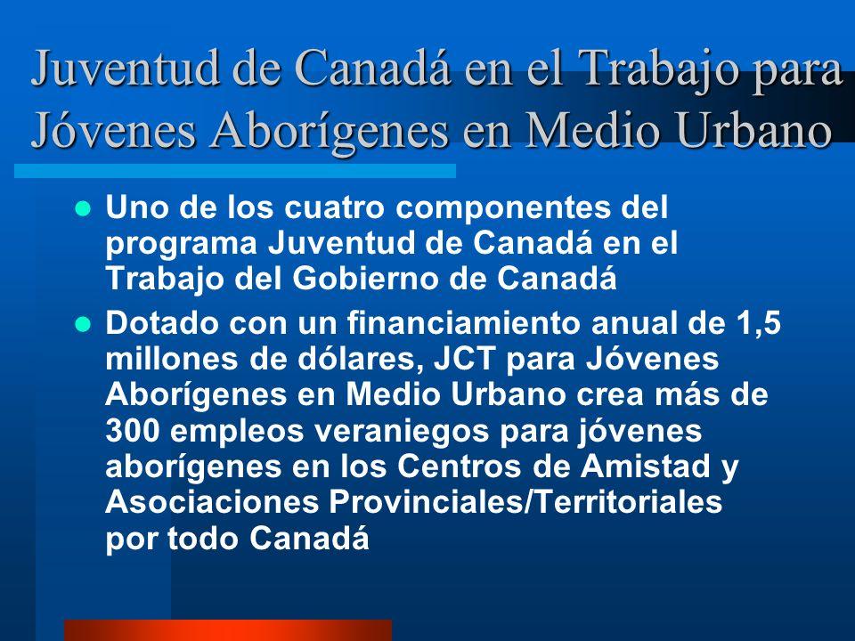 Juventud de Canadá en el Trabajo para Jóvenes Aborígenes en Medio Urbano Uno de los cuatro componentes del programa Juventud de Canadá en el Trabajo del Gobierno de Canadá Dotado con un financiamiento anual de 1,5 millones de dólares, JCT para Jóvenes Aborígenes en Medio Urbano crea más de 300 empleos veraniegos para jóvenes aborígenes en los Centros de Amistad y Asociaciones Provinciales/Territoriales por todo Canadá