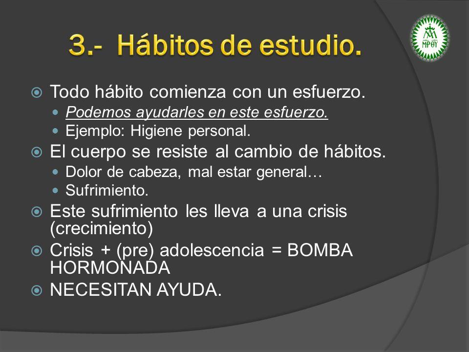 1.DISTRIBUCIÓN HORÁRIA. 1. Organización de todas las actividades.