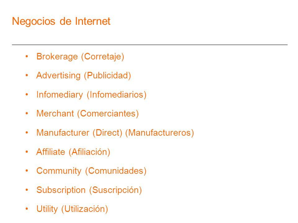 Brokerage (Corretaje) Advertising (Publicidad) Infomediary (Infomediarios) Merchant (Comerciantes) Manufacturer (Direct) (Manufactureros) Affiliate (A