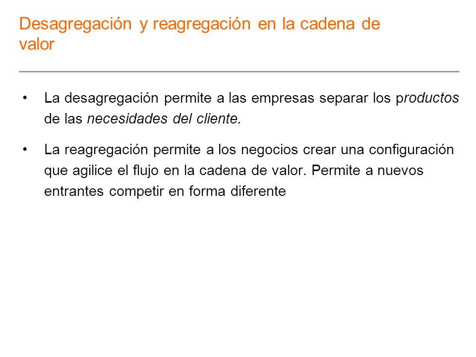 La desagregación permite a las empresas separar los productos de las necesidades del cliente. La reagregación permite a los negocios crear una configu