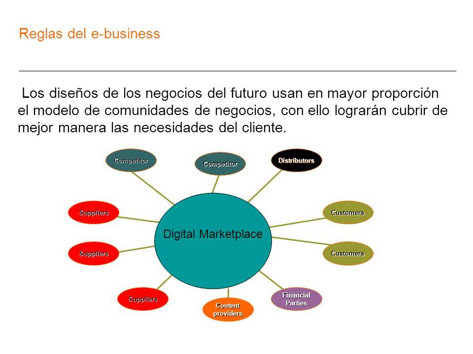 Los diseños de los negocios del futuro usan en mayor proporción el modelo de comunidades de negocios, con ello lograrán cubrir de mejor manera las nec