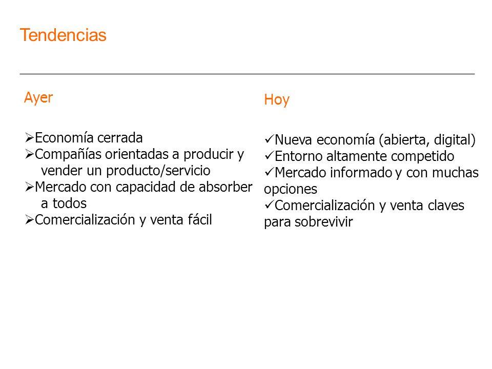 Integrar, integrar, integrar..= ==>>> Tecnoempresa.
