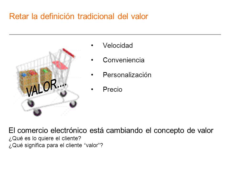 Velocidad Conveniencia Personalización Precio El comercio electrónico está cambiando el concepto de valor ¿Qué es lo quiere el cliente? ¿Qué significa