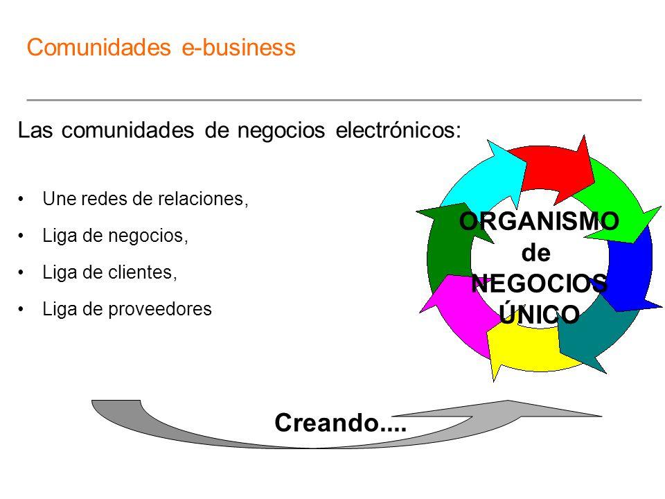 Las comunidades de negocios electrónicos: Une redes de relaciones, Liga de negocios, Liga de clientes, Liga de proveedores ORGANISMO de NEGOCIOS ÚNICO