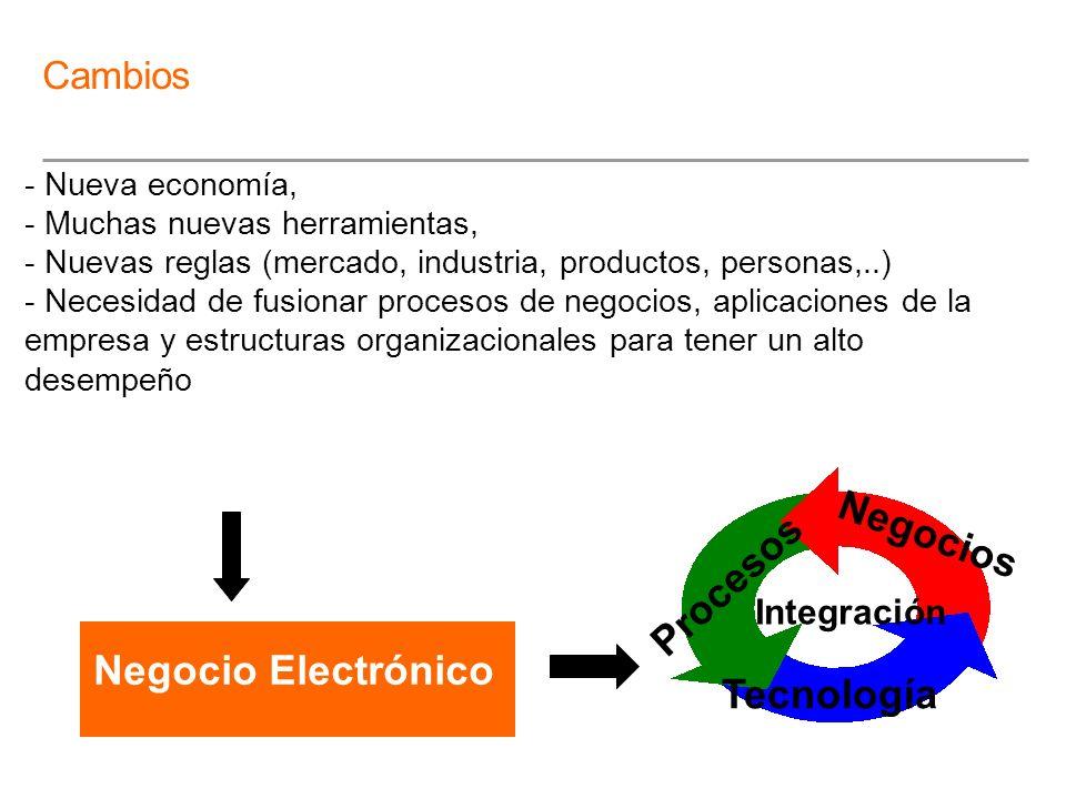 Negocio Electrónico - Nueva economía, - Muchas nuevas herramientas, - Nuevas reglas (mercado, industria, productos, personas,..) - Necesidad de fusion