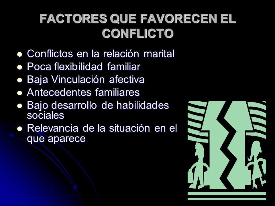 FACTORES QUE FAVORECEN EL CONFLICTO Conflictos en la relación marital Conflictos en la relación marital Poca flexibilidad familiar Poca flexibilidad f