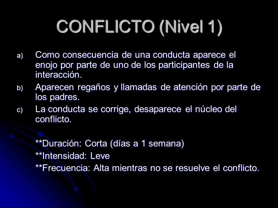 CONFLICTO (Nivel 1) a) Como consecuencia de una conducta aparece el enojo por parte de uno de los participantes de la interacción. b) Aparecen regaños
