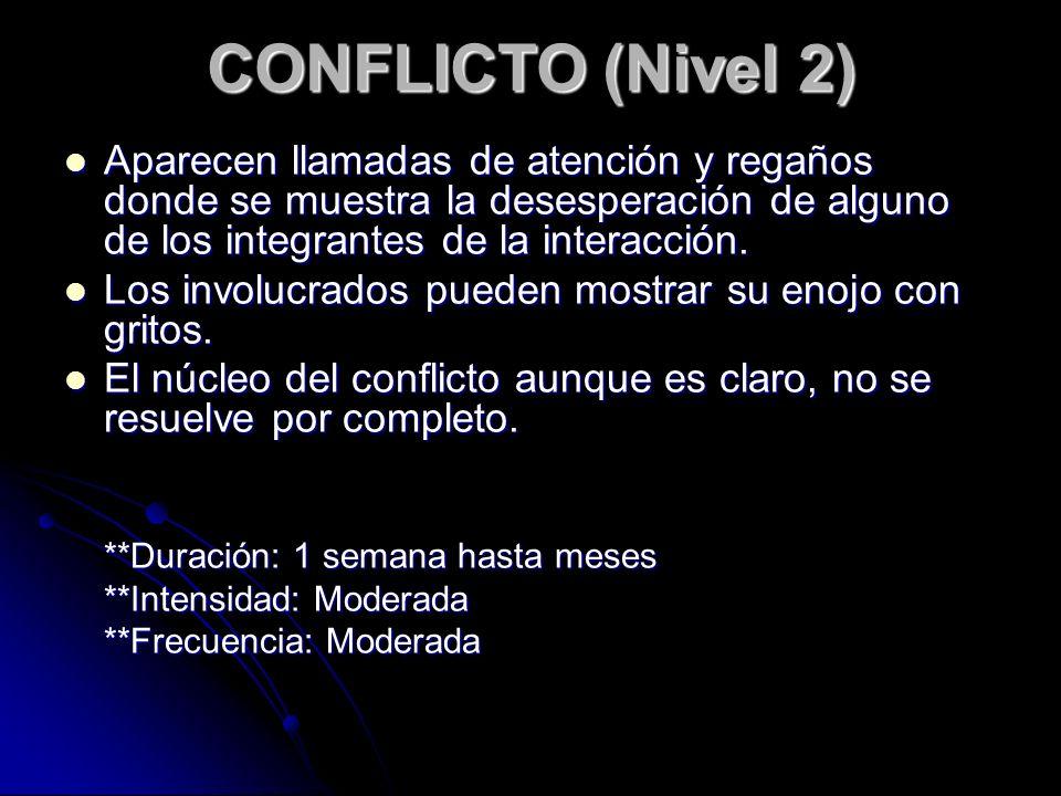 CONFLICTO (Nivel 2) Aparecen llamadas de atención y regaños donde se muestra la desesperación de alguno de los integrantes de la interacción. Aparecen