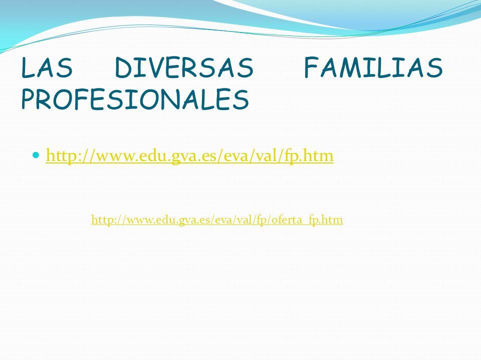 LAS DIVERSAS FAMILIAS PROFESIONALES http://www.edu.gva.es/eva/val/fp.htm http://www.edu.gva.es/eva/val/fp/oferta_fp.htm