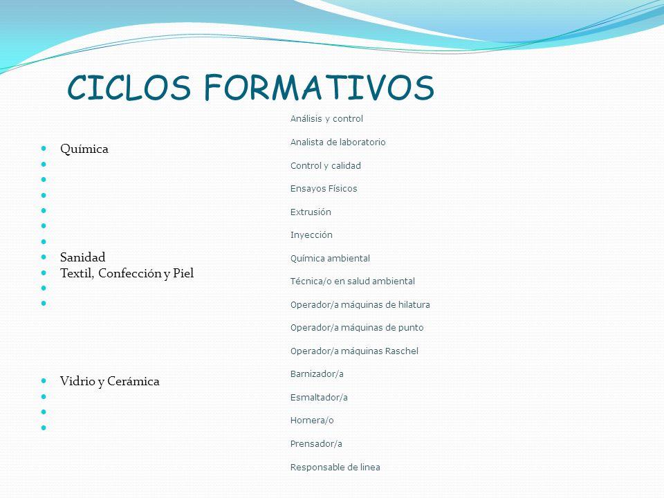 CICLOS FORMATIVOS Química Sanidad Textil, Confección y Piel Vidrio y Cerámica Análisis y control Analista de laboratorio Control y calidad Ensayos Fís