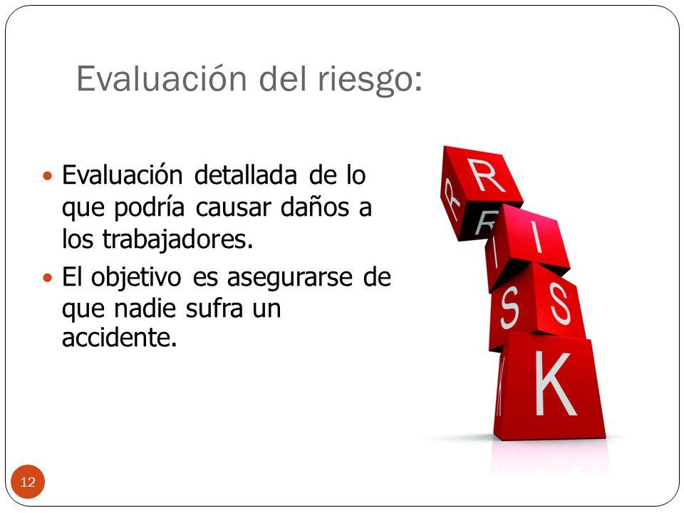 Tipos de riesgos: 11 1. Resbalones/Caídas. 2. Caídas desde alturas. 3. Aparatos eléctricos. 4. Manipulación 5. Maquinaria. 6. Caída de objetos. 5. Tra