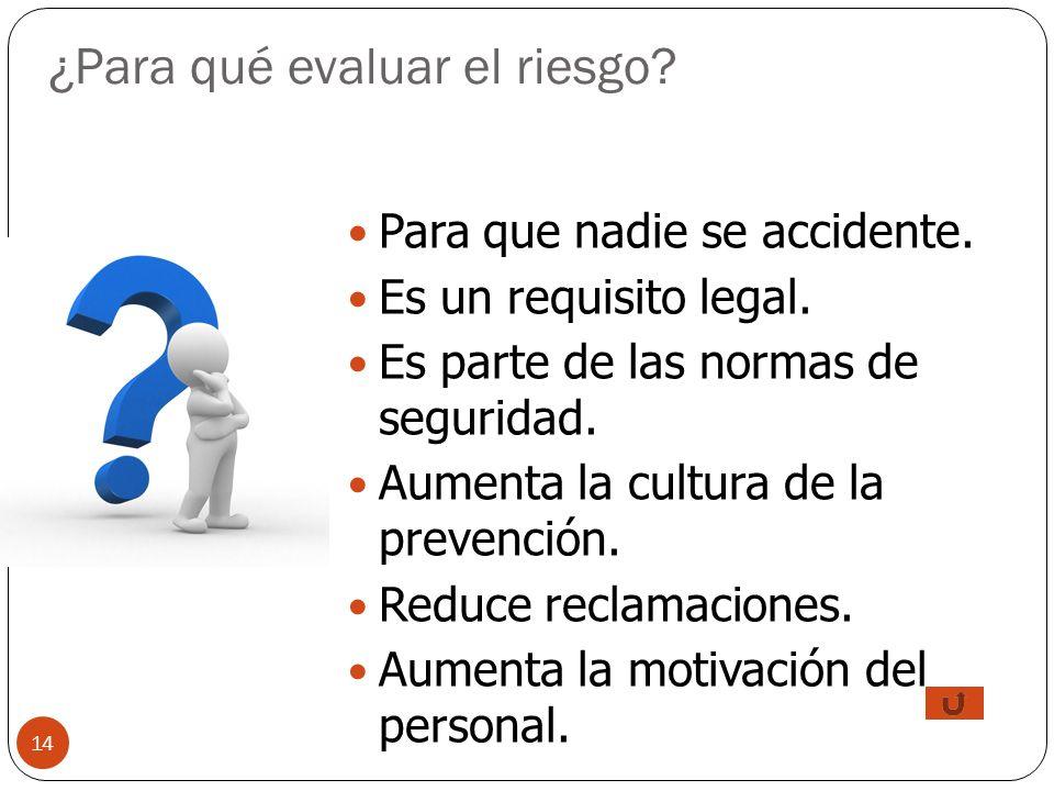 ¿Quién es responsible de la evaluación del riesgo? 13 Todos Es un requisito legal para trabajar con seguridad.