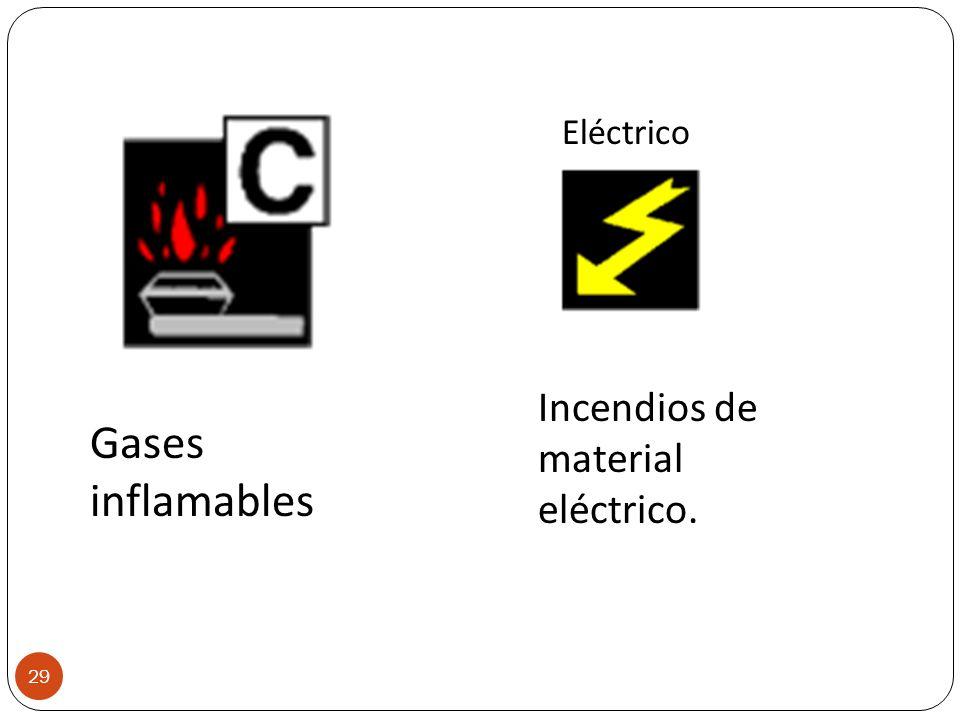 Tipos de incendios: 28 Sólidos: Madera Papel Plástico Carbón, etc Líquidos inflamables: Pintura Aceite Grasa