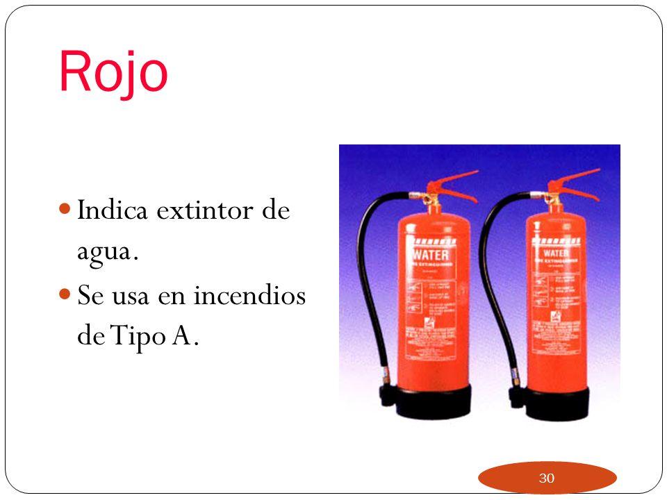 Gases inflamables Incendios de material eléctrico. Eléctrico 29