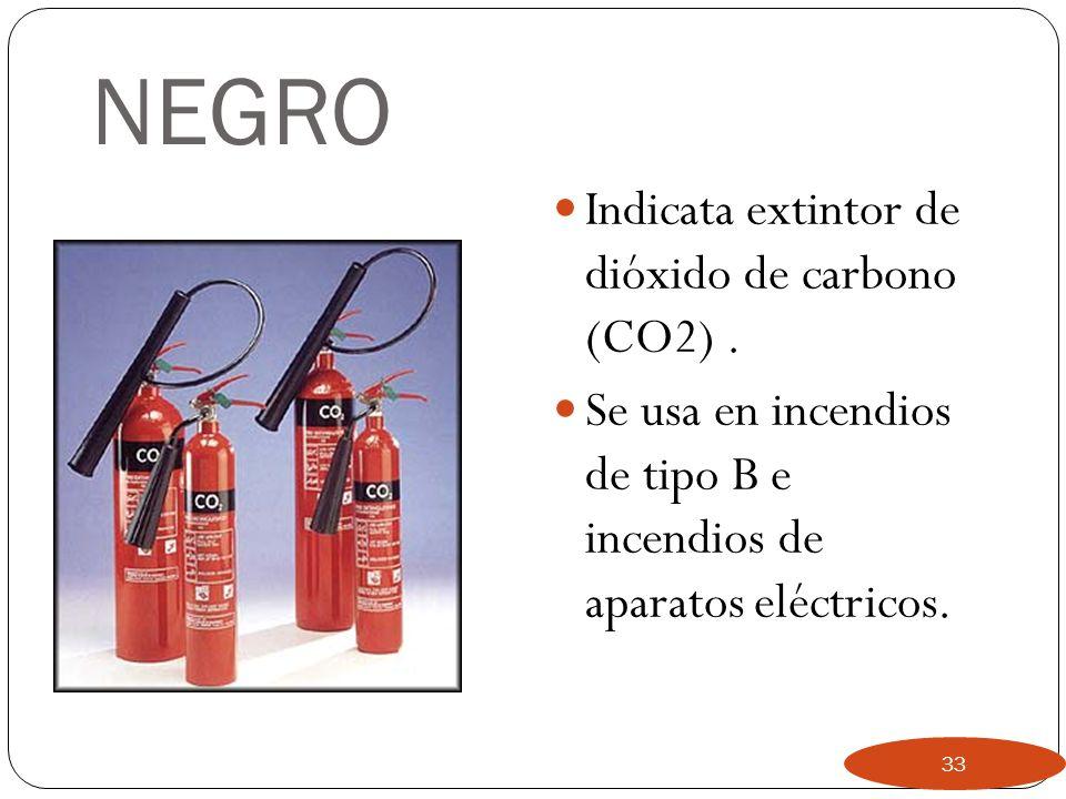 Marrón Indica extintor de espuma. Se usa en incendios de tipo A y B. 32
