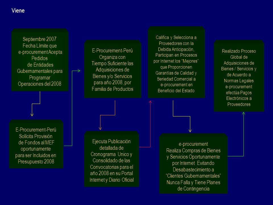 Septiembre 2007 Fecha Límite que e-procurement Acepta Pedidos de Entidades Gubernamentales para Programar Operaciones del 2008 E-Procurement-Perú Orga
