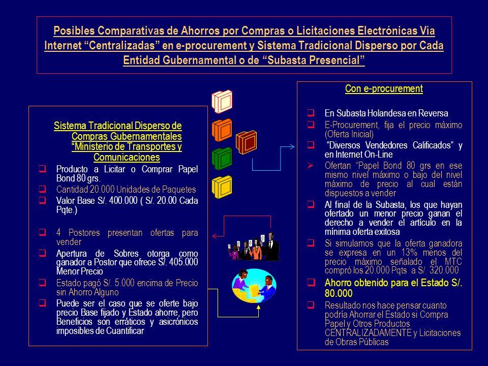 Posibles Comparativas de Ahorros por Compras o Licitaciones Electrónicas Vía Internet Centralizadas en e-procurement y Sistema Tradicional Disperso po