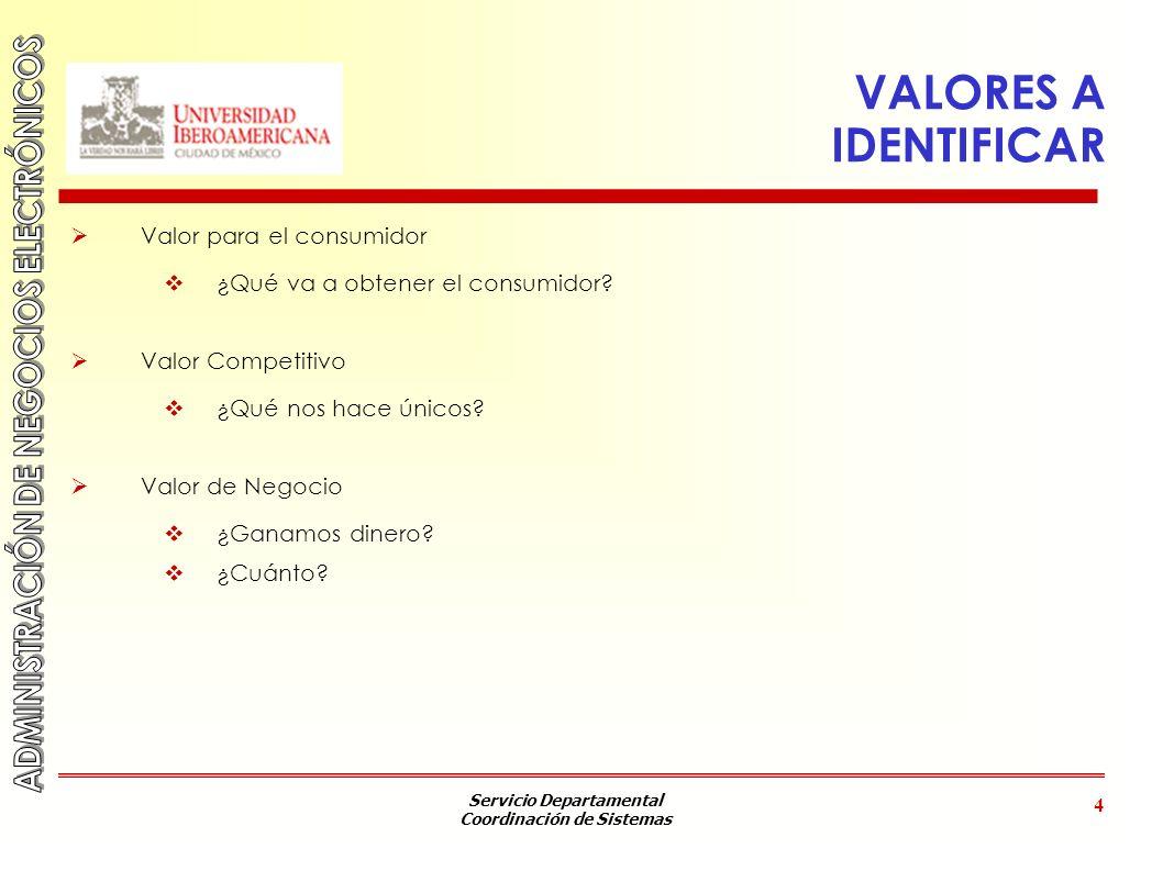 Servicio Departamental Coordinación de Sistemas 4 VALORES A IDENTIFICAR Valor para el consumidor ¿Qué va a obtener el consumidor? Valor Competitivo ¿Q