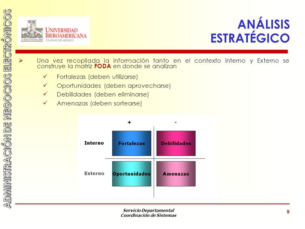 Servicio Departamental Coordinación de Sistemas 8 ANÁLISIS ESTRATÉGICO Una vez recopilada la información tanto en el contexto interno y Externo se con
