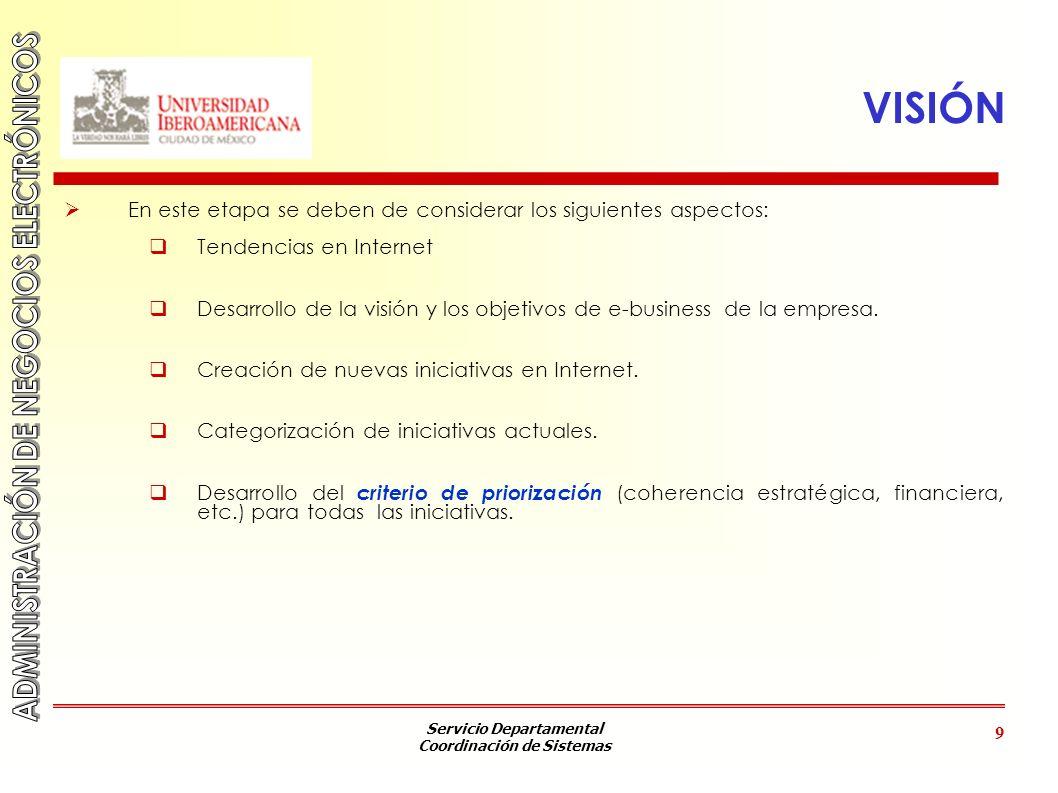 Servicio Departamental Coordinación de Sistemas 9 VISIÓN En este etapa se deben de considerar los siguientes aspectos: Tendencias en Internet Desarrol