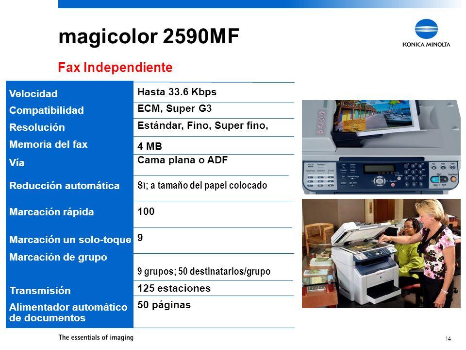 13 magicolor 2590MF Escáner de Calidad: Controladores de TWAIN y WIA Controladores TWAIN y WIA incluidos para el escaneao utilizando LinkMagic, PaperP