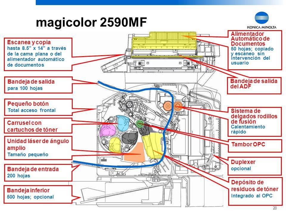19 magicolor 2590MF Características Generales del Producto Bandeja multipropósito ajustable para 200 hojas Fácil acceso a los consumibles Impresión de