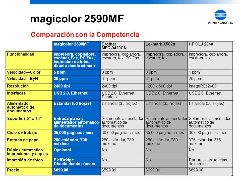 33 PageScope Net Care –Software de administración basado en la web para la instalación remota y configuración de impresoras Konica Minolta y de otras