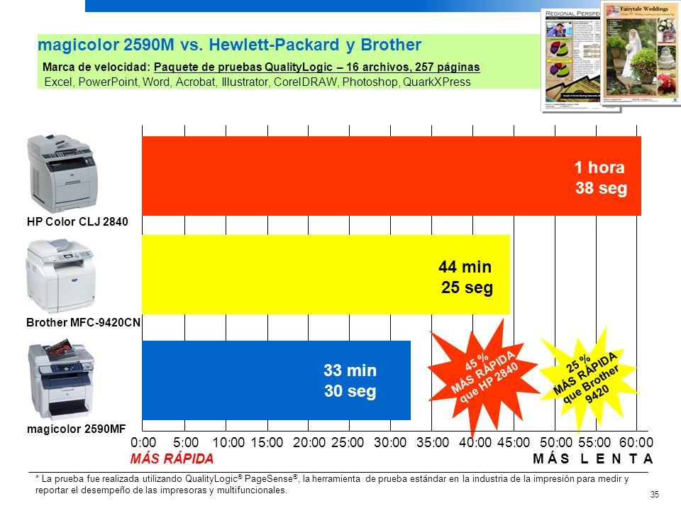 34 magicolor 2590MF Brother MFC-9420CN Lexmark X502nHP CLJ 2840 FuncionalidadImpresora, copiadora, escáner, Fax, PC Fax, impresion de fotos directo de