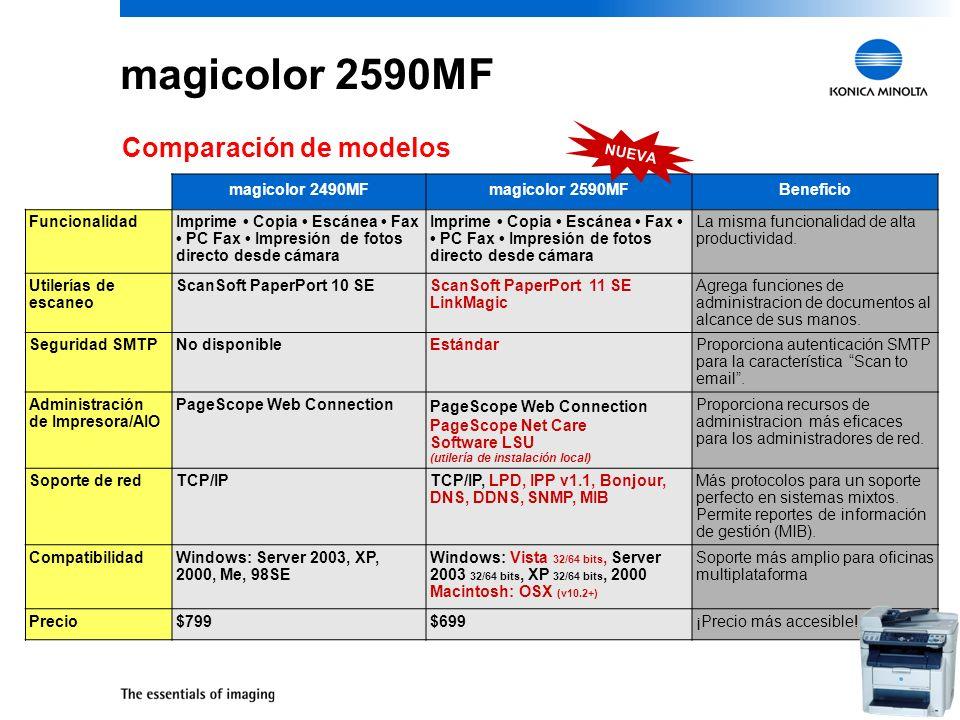 34 magicolor 2590MF Brother MFC-9420CN Lexmark X502nHP CLJ 2840 FuncionalidadImpresora, copiadora, escáner, Fax, PC Fax, impresion de fotos directo desde cámara Impresora, copiadora, escáner, fax, PC Fax Impresora, copiadora, escáner, fax VelocidadColor5 ppm8 ppm 4 ppm VelocidadByN20 ppm31 ppm 20 ppm Resolución2400 dpi 1200 x 600 dpiImageREt 2400 InterfacesUSB 2.0, EthernetUSB 2.0, Ethernet, Paralelo USB 2.0, Ethernet Alimentador automático de documentos Estándar (50 hojas)Estándar (35 hojas) Estándar (50 hojas) Soporte 8.5 x 14 Entrada plana y alimentador automático de documentos Solamente alimentador automático de documentos Ciclo de trabajo35,000 páginas / mes30,000 páginas / mes35,000 páginas / mes30,000 páginas / mes Entrada de papel200 estándar, 700 máximo 250 estándar, 780 máximo 375 estándar, 375 máximo Dúplex automático Impresiones y copias OpcionalNo Impresión de fotosPictBridge Directo desde cámara No Ranuras para tarjetas de medios Precio$699.00$599.99$699.00$899.00 Comparación con la Competencia