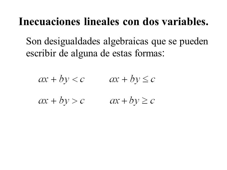 Inecuaciones lineales con dos variables. Son desigualdades algebraicas que se pueden escribir de alguna de estas formas :