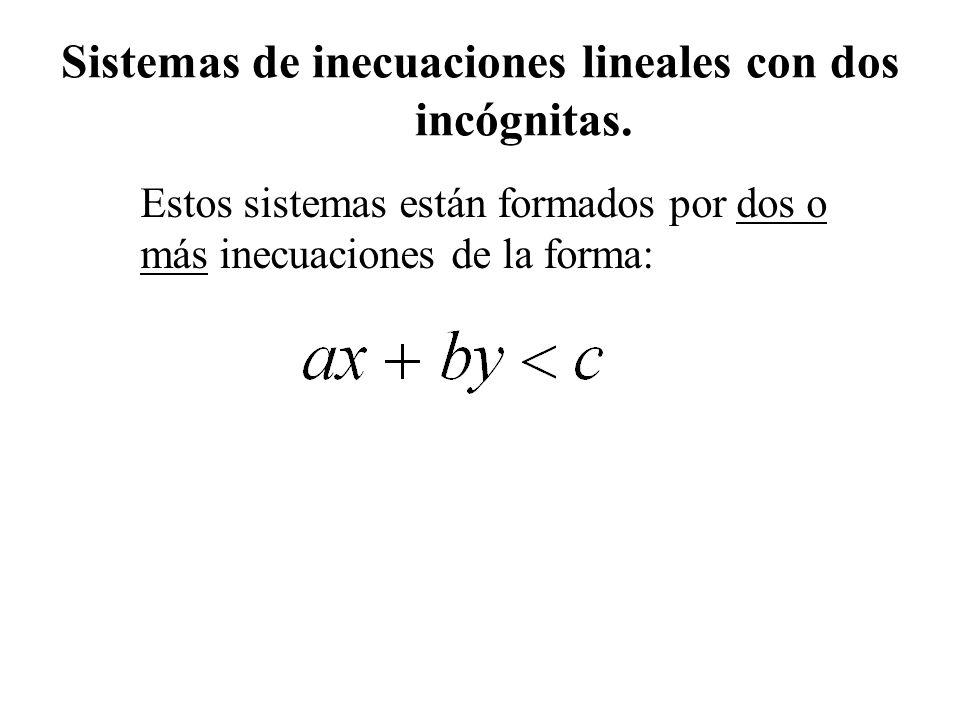 Sistemas de inecuaciones lineales con dos incógnitas. Estos sistemas están formados por dos o más inecuaciones de la forma: