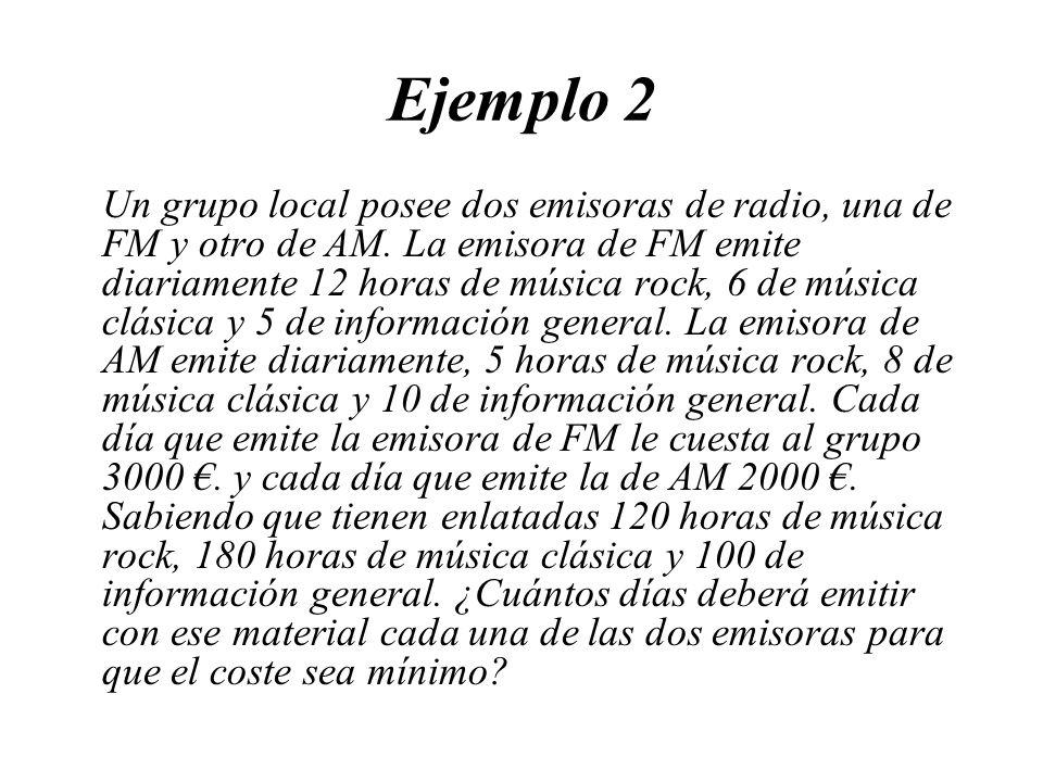 Ejemplo 2 Un grupo local posee dos emisoras de radio, una de FM y otro de AM. La emisora de FM emite diariamente 12 horas de música rock, 6 de música