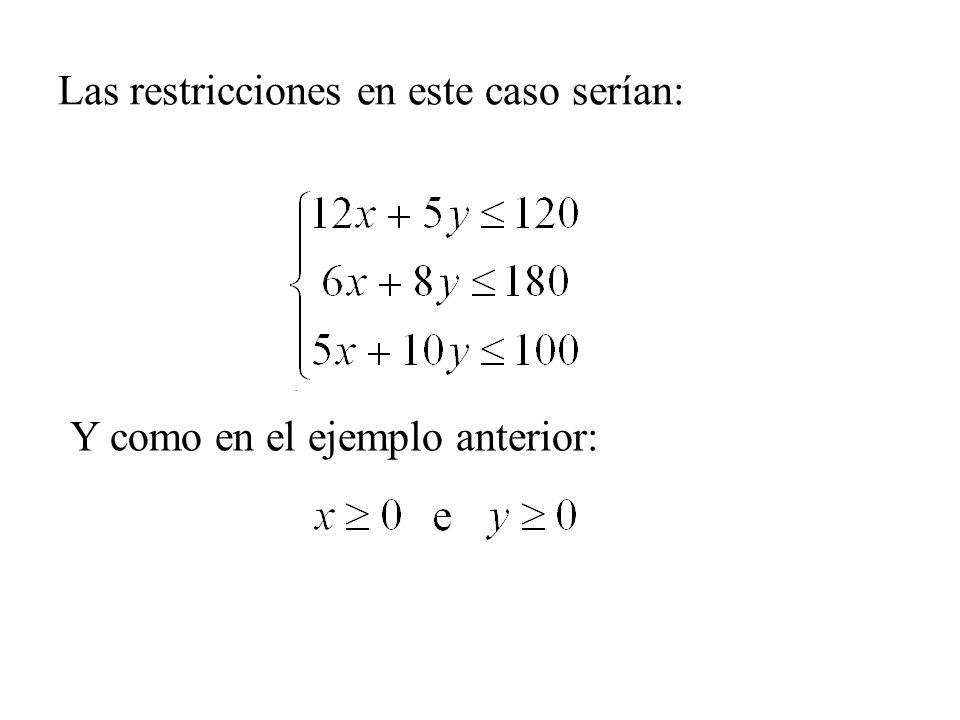 Las restricciones en este caso serían: Y como en el ejemplo anterior:.