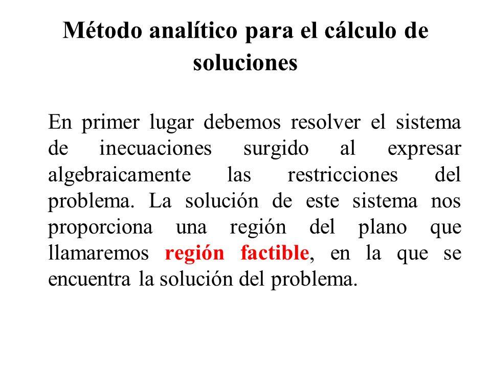 Método analítico para el cálculo de soluciones En primer lugar debemos resolver el sistema de inecuaciones surgido al expresar algebraicamente las res