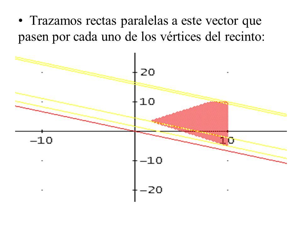 Trazamos rectas paralelas a este vector que pasen por cada uno de los vértices del recinto: